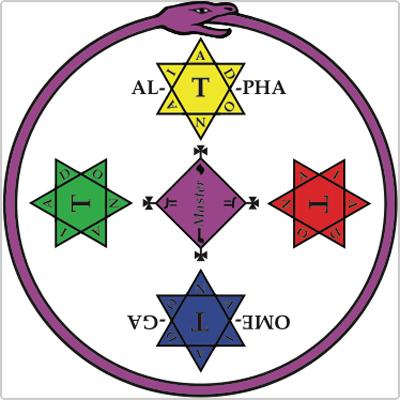 Circle of Solomon
